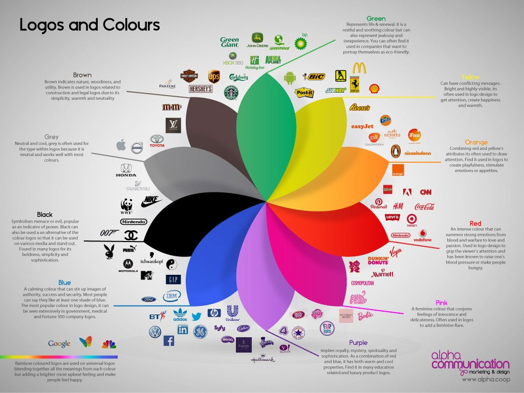 Logos and Colours